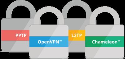 VyprVPN的VPN 协议都有哪些?